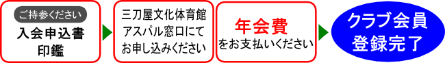 moushikomi_how